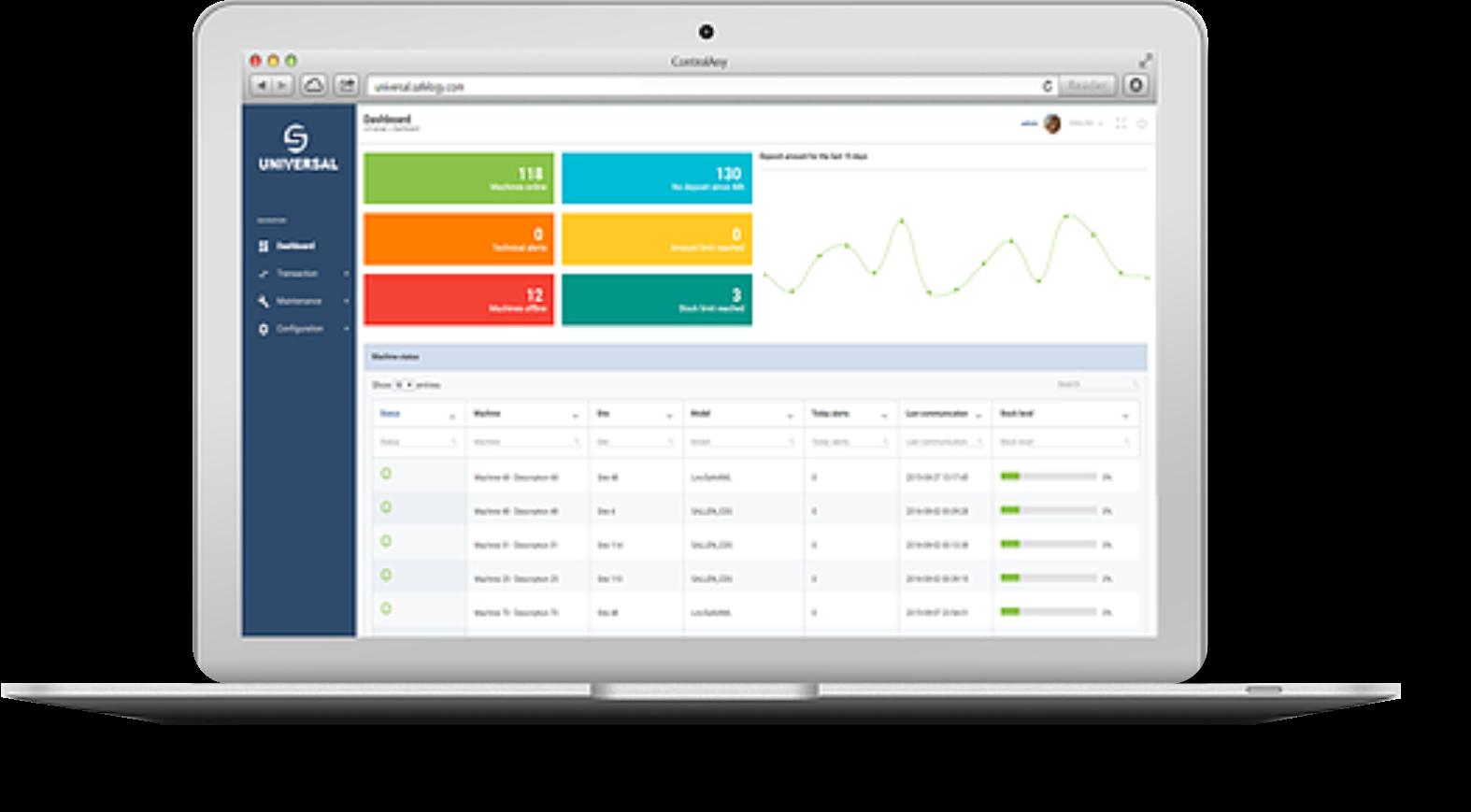 Smart Monitoring Platform